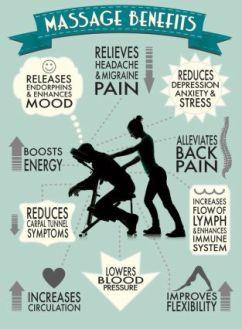 Healthy Benefits of Massages