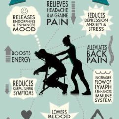 Healthy Benefits of Massages